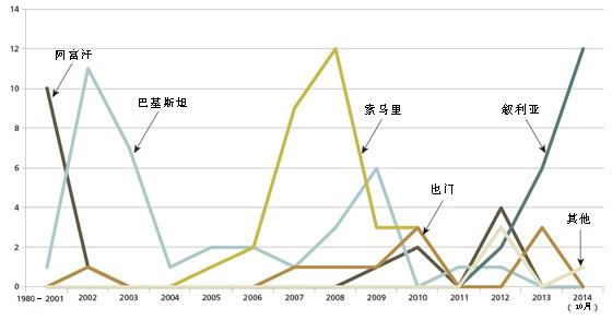 S3-中文.jpg