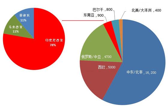 S5-中文.jpg